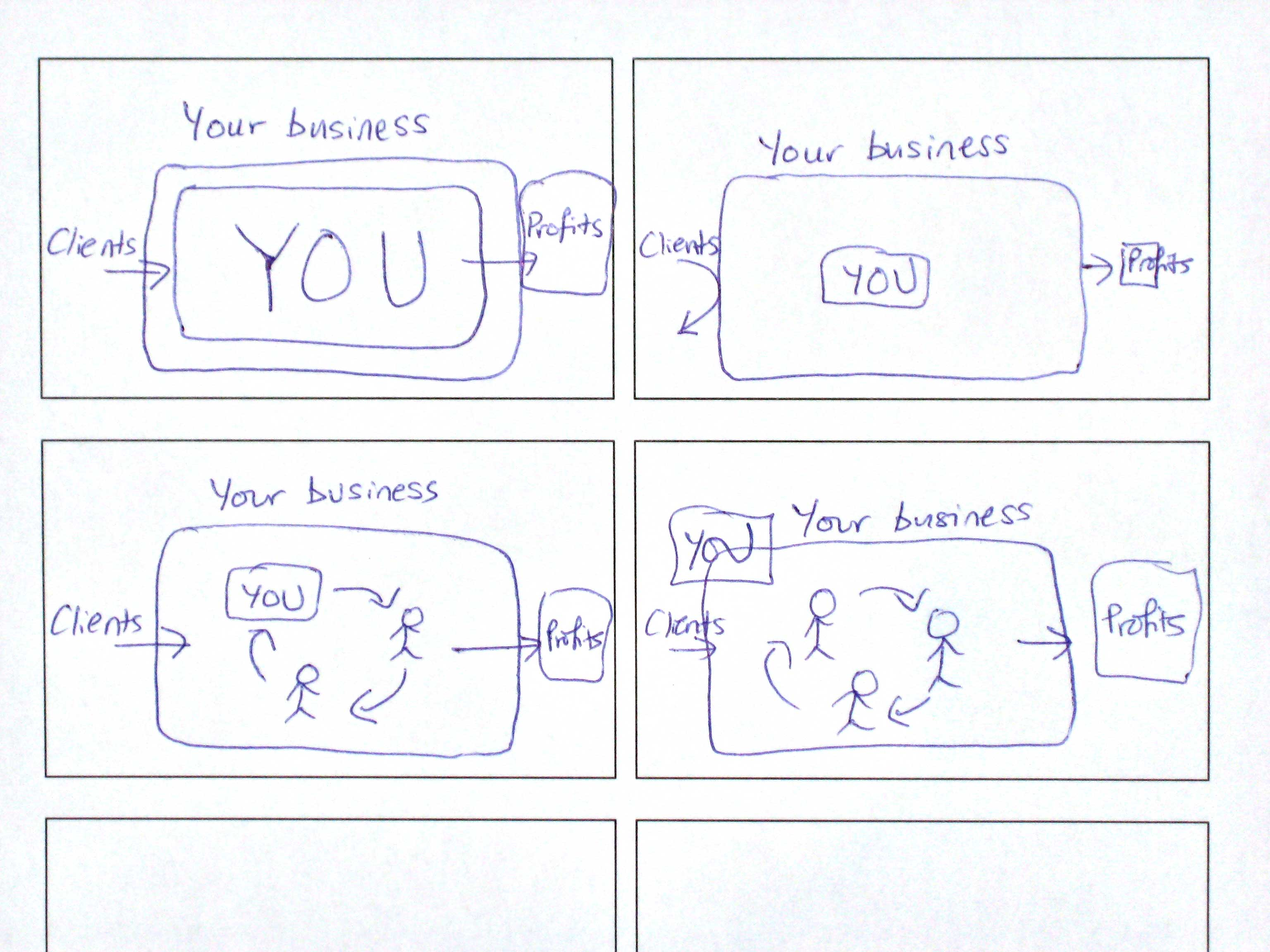 storyboard business presentations