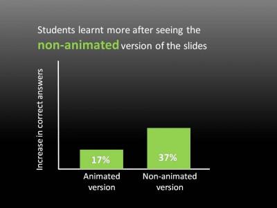 Risultati ricerca animazioni personalizzate powerpoint